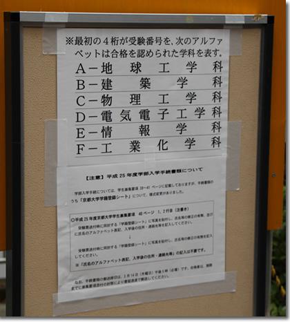 2013年京都大学工学部合格発表(学科詳細)