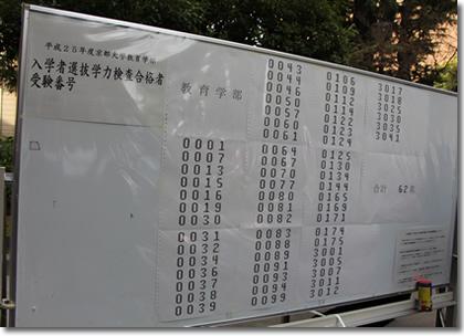 2013年京都大学教育学部合格発表