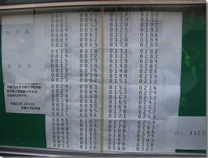 2013年京大医学部合格発表