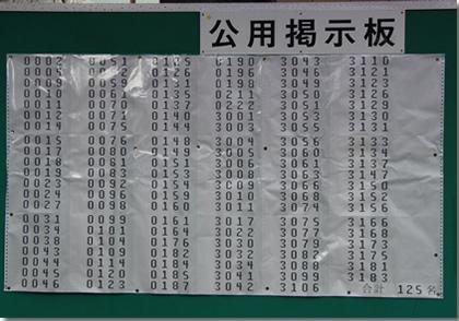 2013年京都大学総合人間学部合格発表