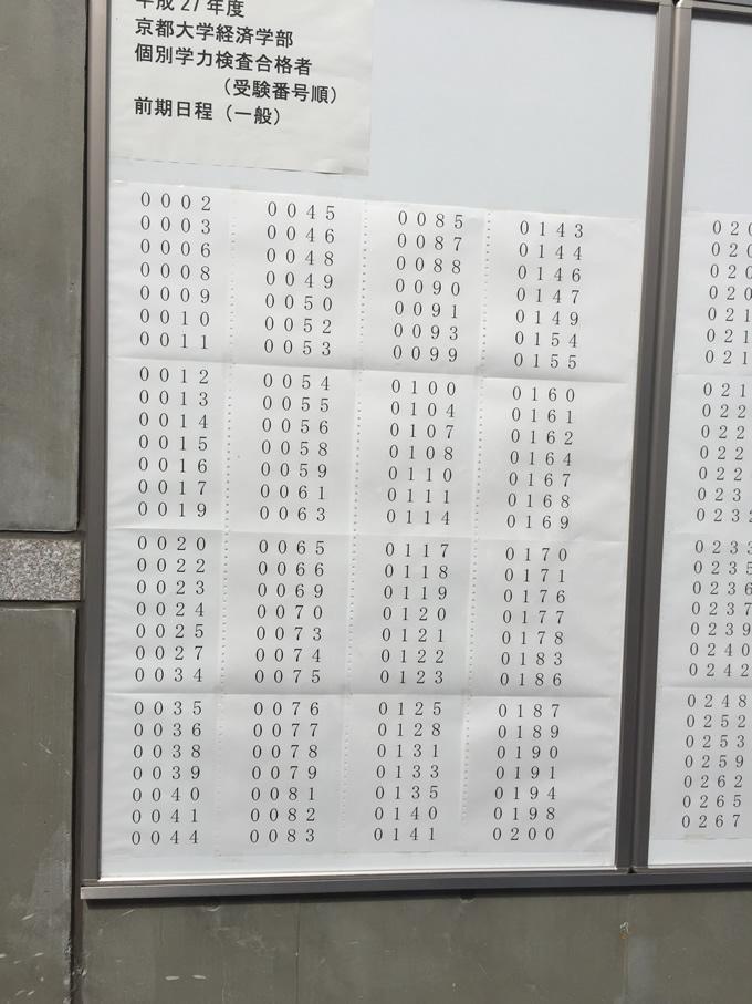 京都大学経済学部合格発表