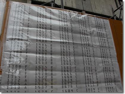 2013年京都大学工学部合格発表(その7)
