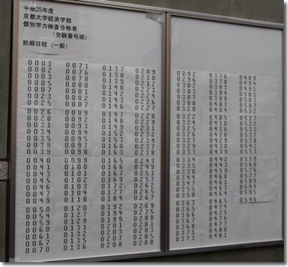 2013年京都大学経済学部合格発表