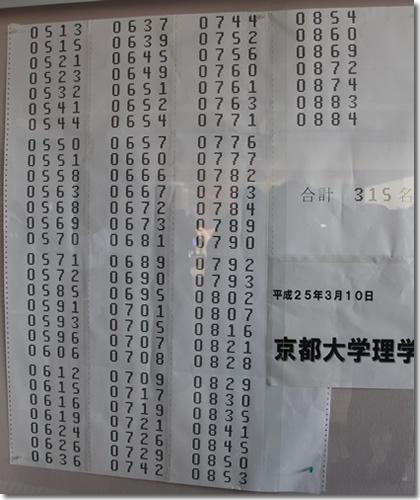 2013年京都大学理学部合格発表